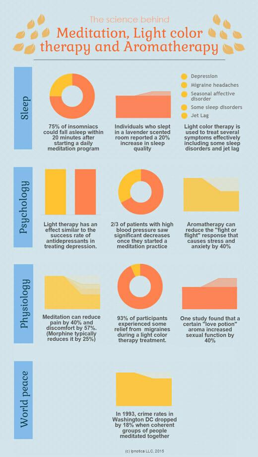 PersonalRelaxationPod_Infographic